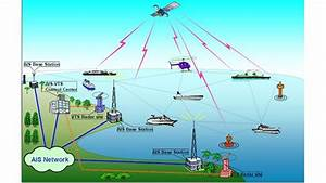 Ais  Automatic Identification System   Rfid Consultant And Fishing Traceability