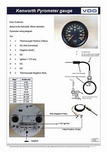 Pyrometer 2080 20mm By Howard Instruments