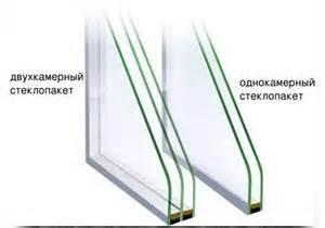 Потеют пластиковые окна советы рекомендации по уходу потеющих окон