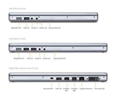 Which Firewire Cable To Buy To Transfer Data To My New Kleiner Schrank Weiß Ikea Kinderzimmer Tv Buche Make Up Schiebetür Mit Glastür Kommode Rot