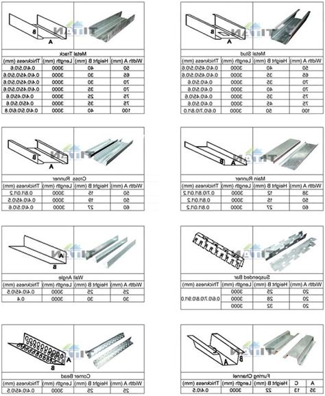 drywall thickness drywall thickness for ceiling 1 metal studs sizes for drywall ceiling apncolombia com