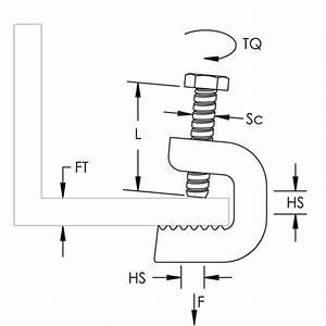 Multi Function C Clamp C45hd