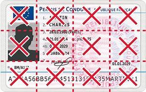 Perte De Point Permis De Conduire : invalidation permis de conduire ~ Maxctalentgroup.com Avis de Voitures