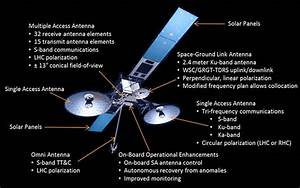 Tracking and Data Relay Satellite (TDRS) Second Generation ...
