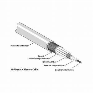 Corning Mic Indoor Fiber Optic Cable