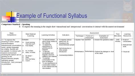 Functional Syllabuses