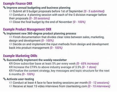 Okr Example Examples Okrs Goal Setting Process