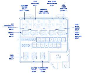 Dodge Fuse Diagram by Dodge Hemi 2007 Front Fuse Box Block Circuit Breaker