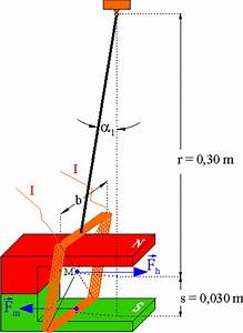 Schwerpunkt Berechnen Physik : kraft auf stromleiter e motor musteraufgaben ~ Themetempest.com Abrechnung