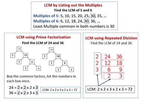 Gcf And Lcm (videos, Worksheets, Solutions, Activities