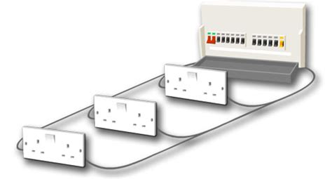 Power Networks Types Circuit