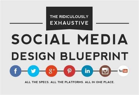 casino si e social dimensioni immagini profilo sfondo e copertina sui social