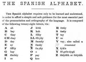 spanish alphabet phonetic Spanish Language Pinterest