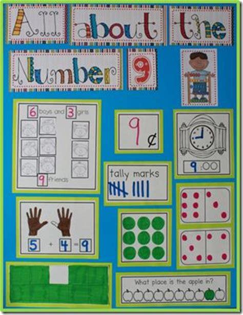 best 25 number chart ideas on 197 | 55ee2e7e59dae1c05035590af8dac619 kindergarten math wall number talks kindergarten