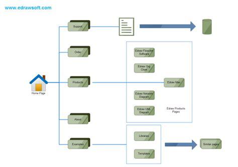 conceptual website  conceptual website templates
