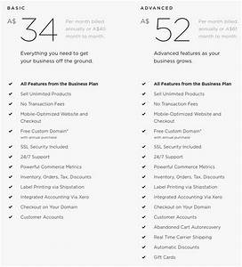Wix vs Squarespace vs Shopify - Choose your 5-star All ...
