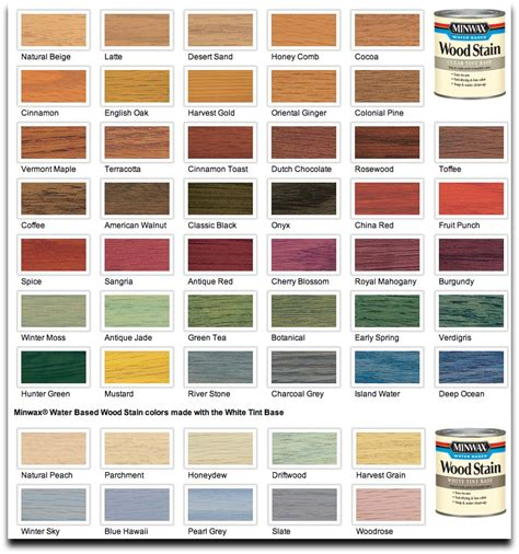 pfister kitchen faucets parts minwax polyshades color chart 28 images minwax