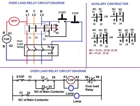 electrical study june
