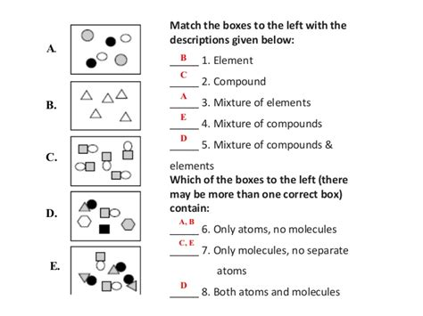 Answers For Elements Compounds And Mixtures Worksheet