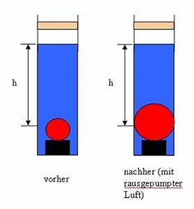 Schweredruck Berechnen : ausdehnender luftballon experiment zum schweredruck ~ Themetempest.com Abrechnung