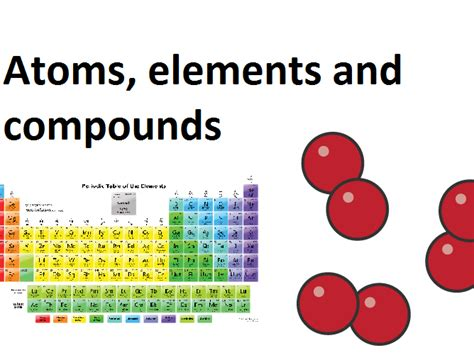 Atoms, Elements And Compounds Worksheet New Syllabus By Chemistryteach  Teaching Resources Tes