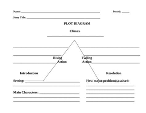 Climax Plot Diagram Blank by Blank Story Plot Diagram By Maren Kula Teachers