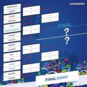 Euro 2016 - Full last 16 draw, and paths to final for ...