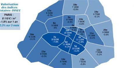 chambre des notaires de prix immobilier immobilier les 10 tendances du marché selon les notaires