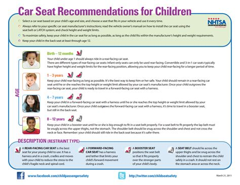Best Convertible Car Seat (may 2018)