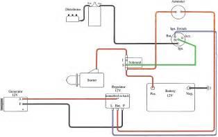 tractor alternator wiring diagram wiring diagram for generator 28 wiring diagram images
