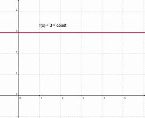 Grenzwert Online Berechnen Mit Rechenweg : einstieg und erste versuche mit differentialrechnung lernpfad ~ Themetempest.com Abrechnung