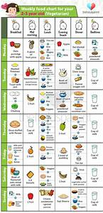 Bengali Diet Chart For Weight Gain Yummy Food Chart For Babies Aged 2 3 Year Old Theindusparent