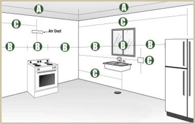 how to measure cabinets measure your kitchen mod cabinetry modern kitchen design