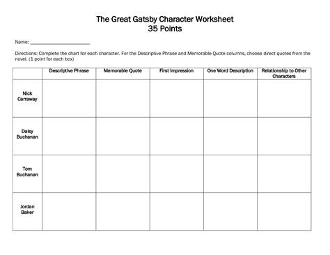 characterization worksheet middle school the best