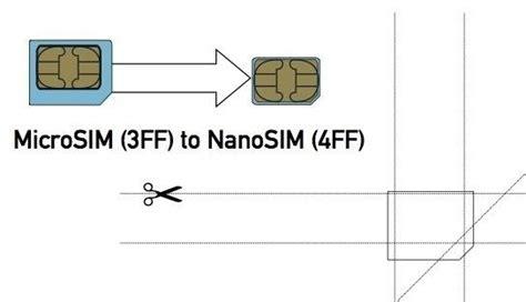 nano sim card nano sim template how to convert a micro sim card to fit the nano inside make a micro sim