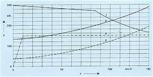 Zugkraft Berechnen Formel : ice treff nim express irlah ll tunnel ~ Themetempest.com Abrechnung