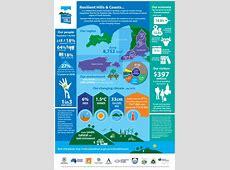 Kangaroo Island Council Resilient Hills & Coasts Climate