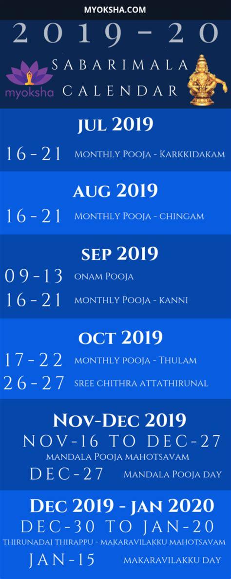august sabarimala temple opening calendar