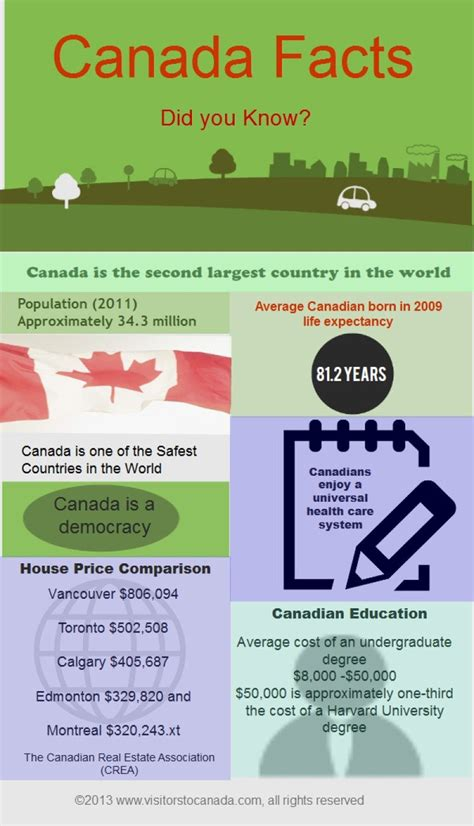 refdesk things d day facts canada