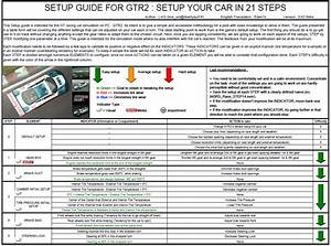 Steam Community    Guide    Setup Your Car In 21 Steps