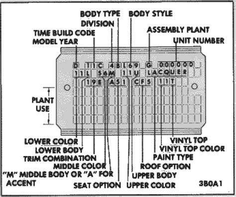 buick turbo regal option codes regular production options rpo