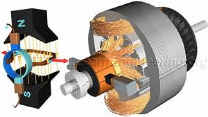 Dc Motor  How It Works