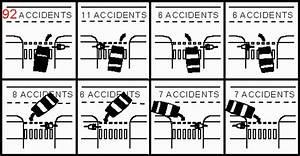 Car Accident  Car Accident Road Diagrams