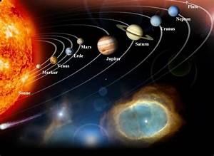 Bettwäsche Unser Sonnensystem : unser sonnensystem ~ Michelbontemps.com Haus und Dekorationen