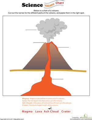 volcanoes for preschoolers test your volcano knowledge worksheet education 488