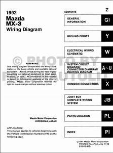 1992 Mazda Mx