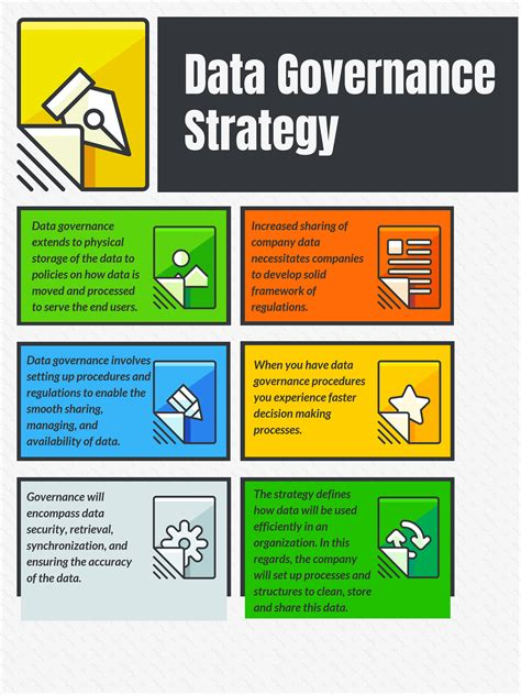 steps  building  successful data governance strategy