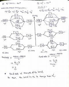 How To Calculate Bond Order From Molecular Orbital Diagram