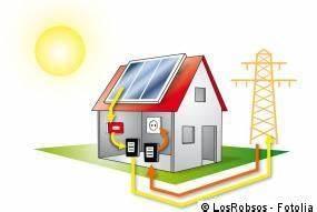 Ertrag Photovoltaik Berechnen : photovoltaikanlage beratung zur planung realisierung ~ Themetempest.com Abrechnung