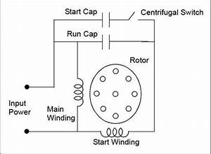 Single Phase Motor Wiring Diagram With Capacitor Start Pdf